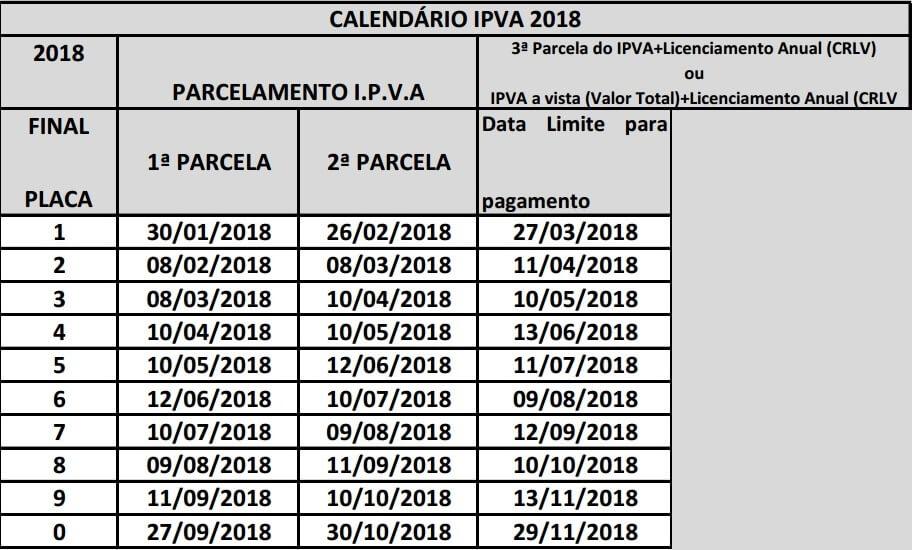 Tabela IPVA 2020 GO