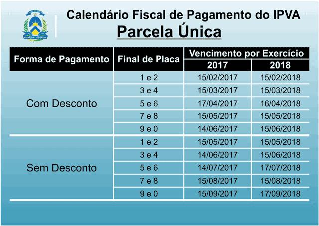 Calendário IPVA 2020 parcela Única