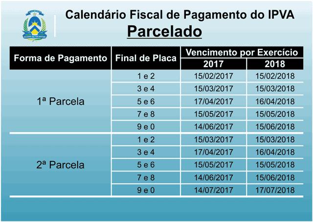 Calendário IPVA 2020 Tocantins parcelado