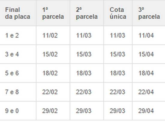 Tabela IPVA Maranhão 2020