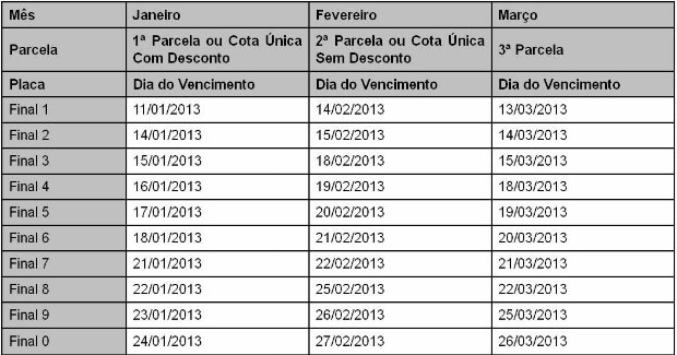 Tabela IPVA 2020 Mato Grosso